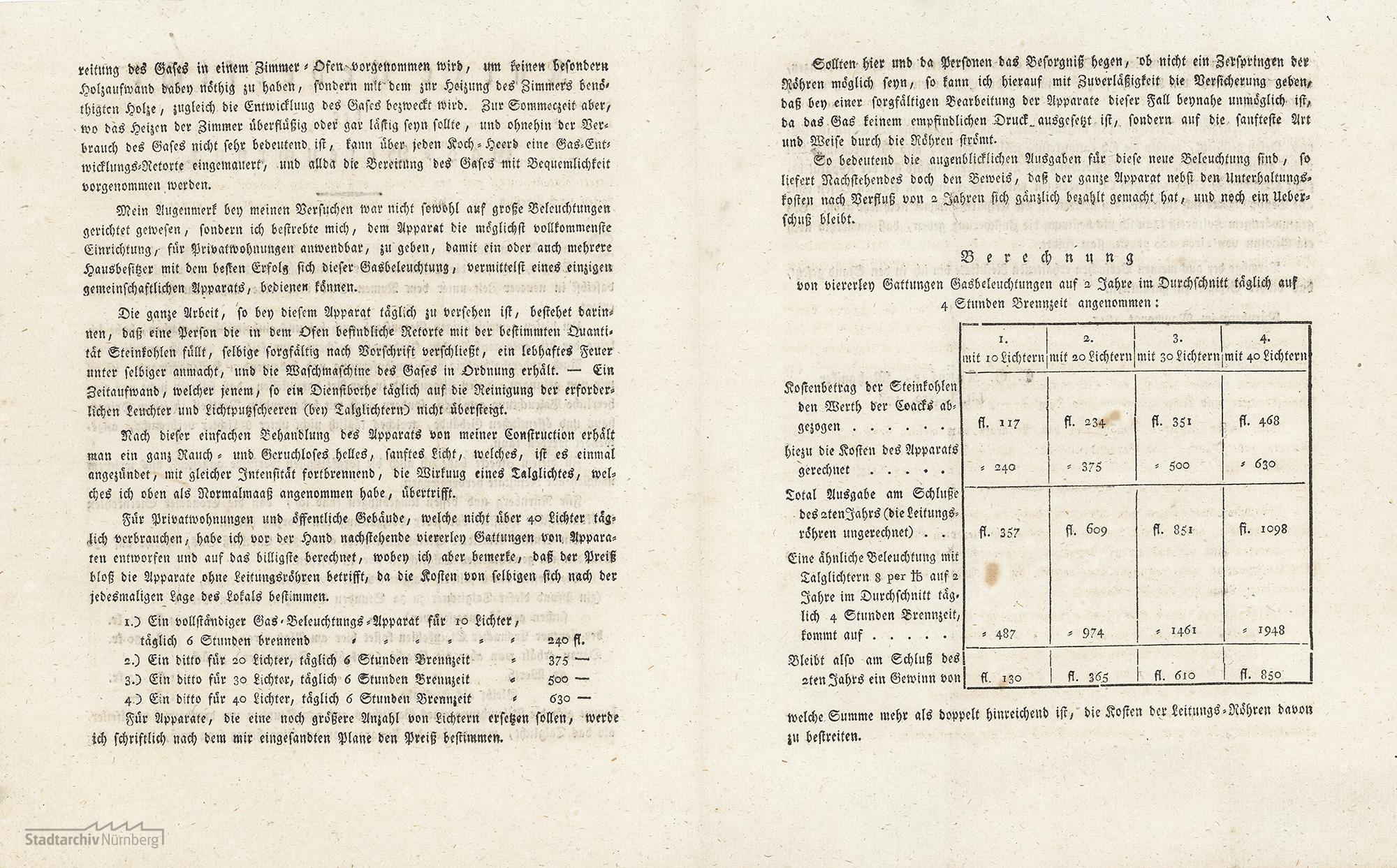 Berechnungen zur Gasbeleuchtung in Nürnberg von Konrad Georg Kuppler