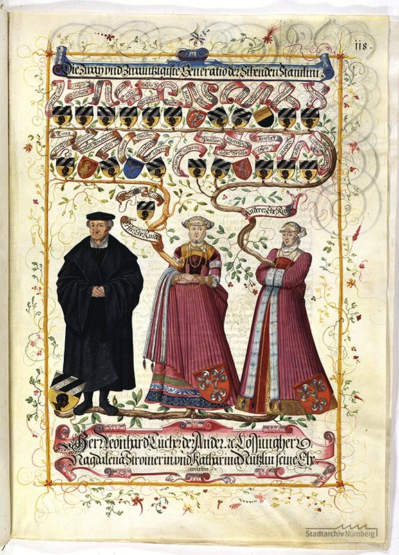 Das Große Tucherbuch: Eintrag zu Leonhard II. Tucher, Magdalena Stromer und Katharina Nützel und ihren Kindern. Pergamenthandschrift um 1590 (Stadtarchiv Nürnberg E 29/III Nr. 258, fol. 118r).